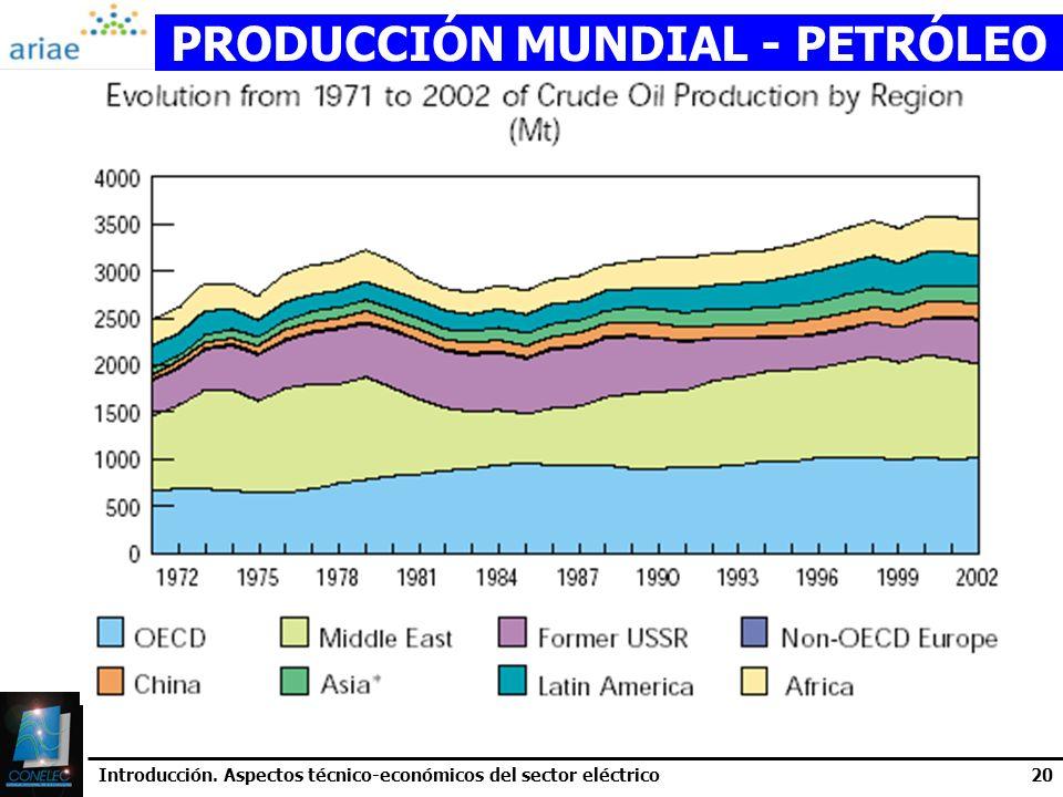 Introducción. Aspectos técnico-económicos del sector eléctrico20 PRODUCCIÓN MUNDIAL - PETRÓLEO