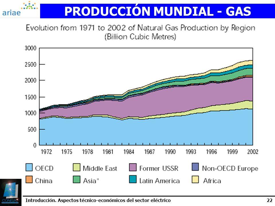 Introducción. Aspectos técnico-económicos del sector eléctrico22 PRODUCCIÓN MUNDIAL - GAS