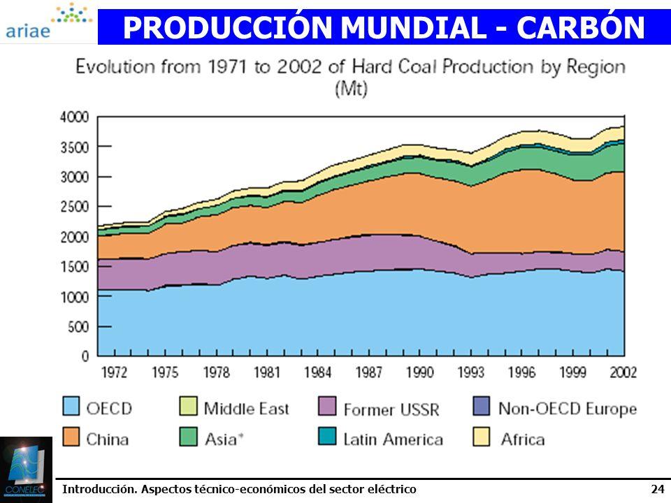 Introducción. Aspectos técnico-económicos del sector eléctrico24 PRODUCCIÓN MUNDIAL - CARBÓN