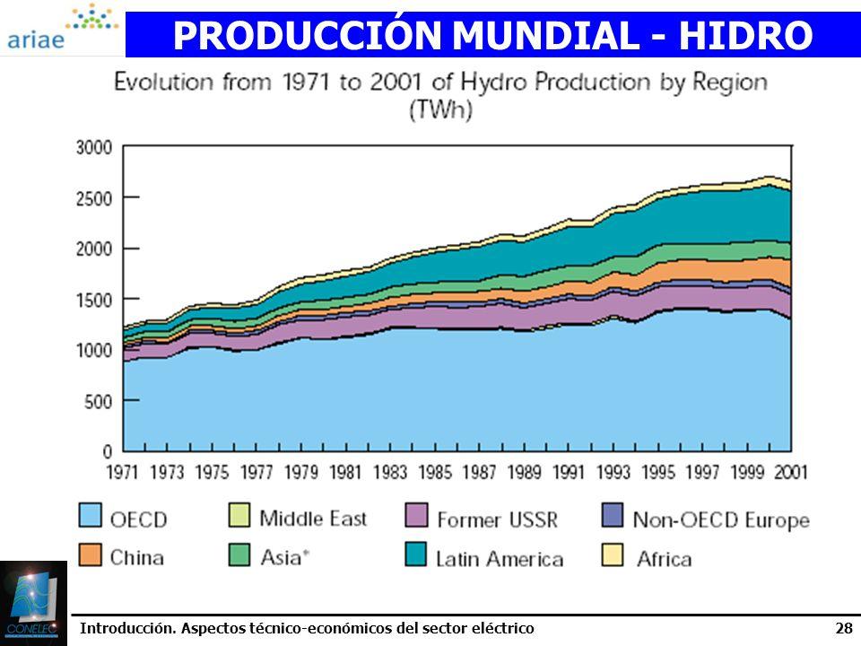 Introducción. Aspectos técnico-económicos del sector eléctrico28 PRODUCCIÓN MUNDIAL - HIDRO