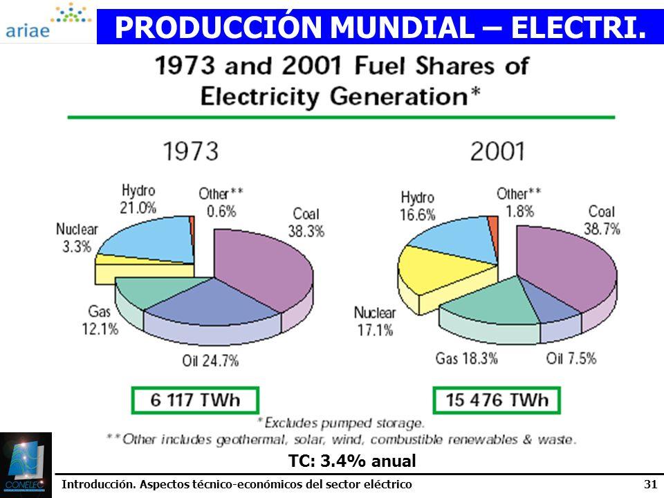 Introducción.Aspectos técnico-económicos del sector eléctrico31 PRODUCCIÓN MUNDIAL – ELECTRI.
