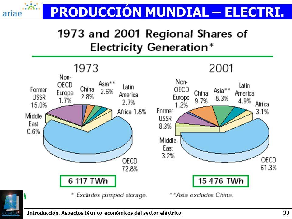 Introducción. Aspectos técnico-económicos del sector eléctrico33 PRODUCCIÓN MUNDIAL – ELECTRI.