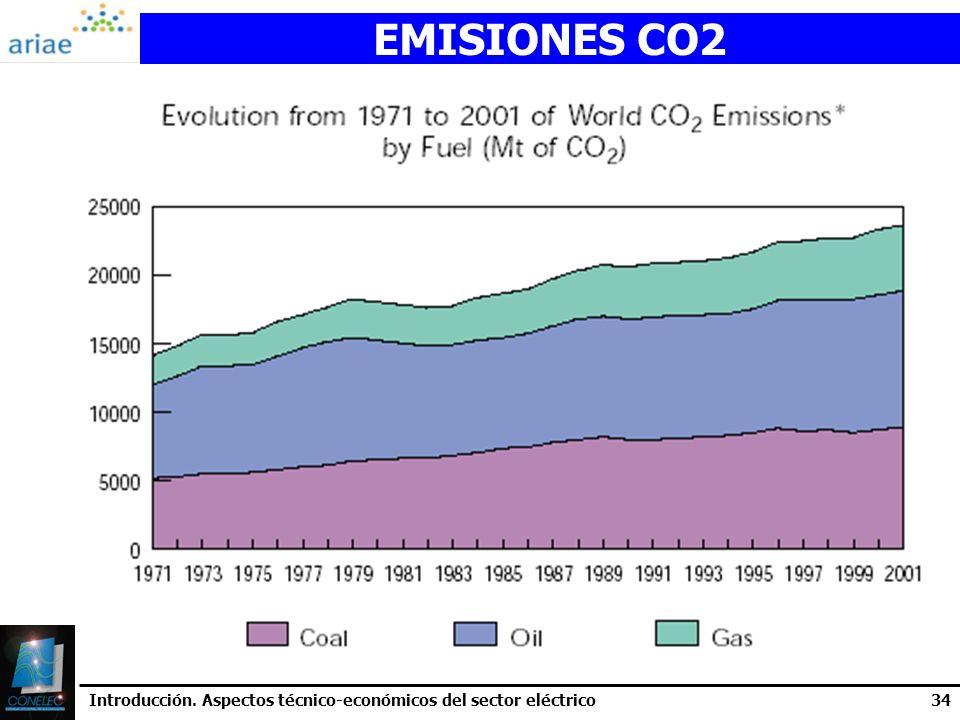 Introducción. Aspectos técnico-económicos del sector eléctrico34 EMISIONES CO2