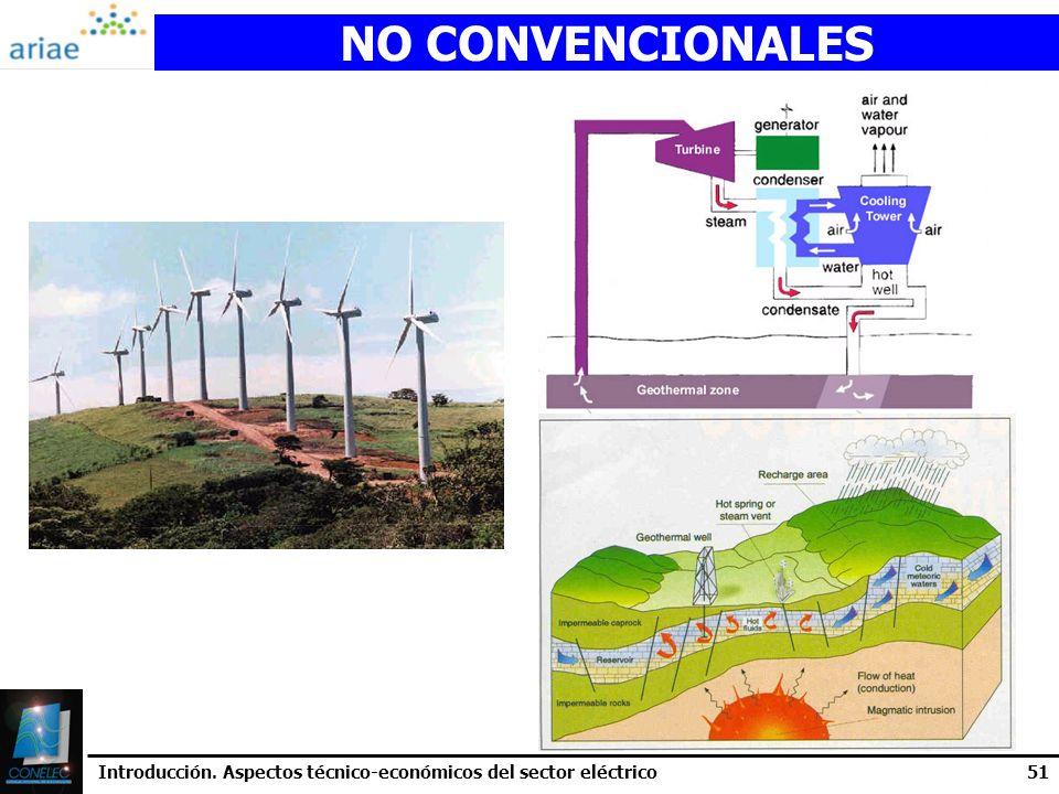 Introducción. Aspectos técnico-económicos del sector eléctrico51 NO CONVENCIONALES