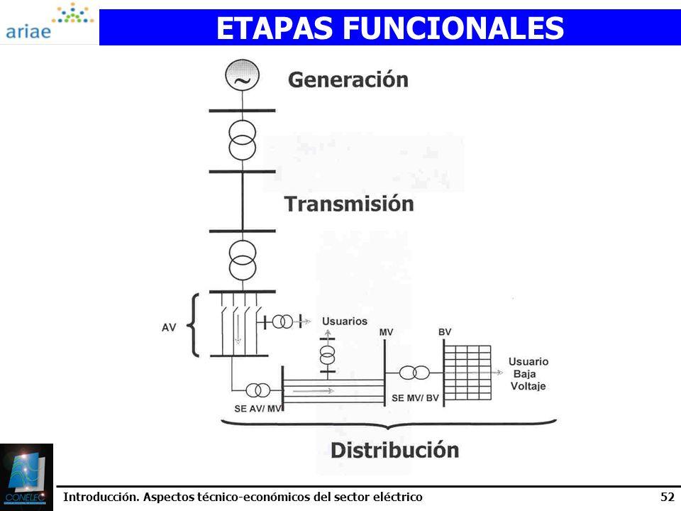 Introducción. Aspectos técnico-económicos del sector eléctrico52 ETAPAS FUNCIONALES