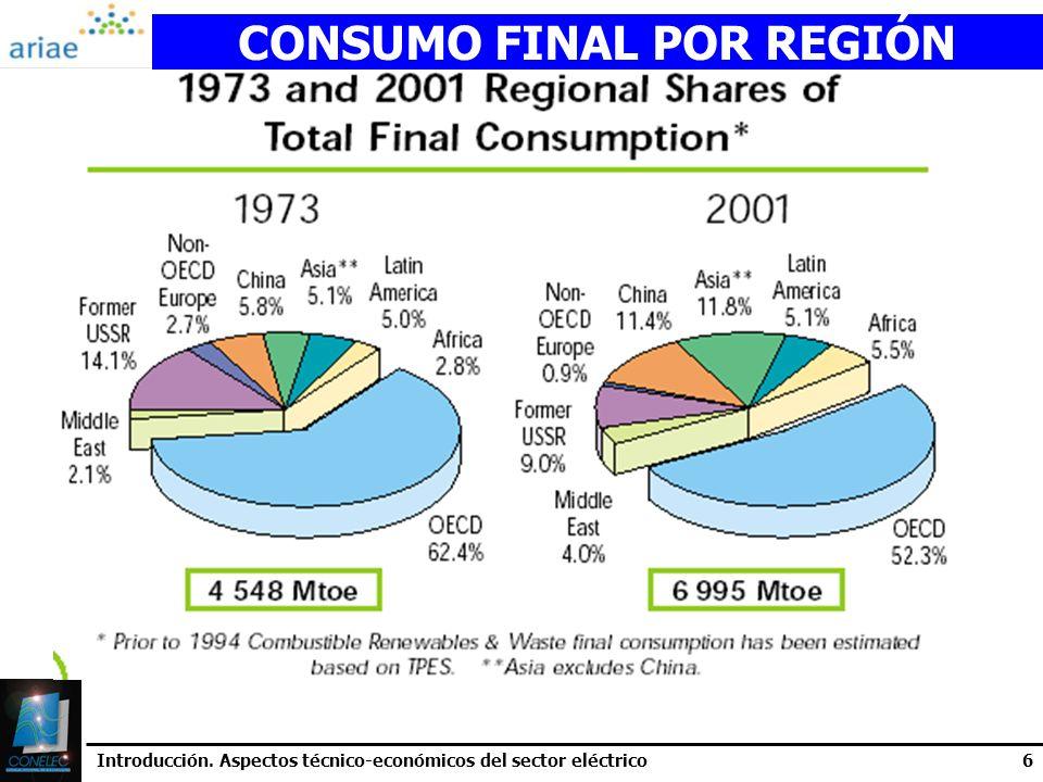 Introducción. Aspectos técnico-económicos del sector eléctrico6 CONSUMO FINAL POR REGIÓN