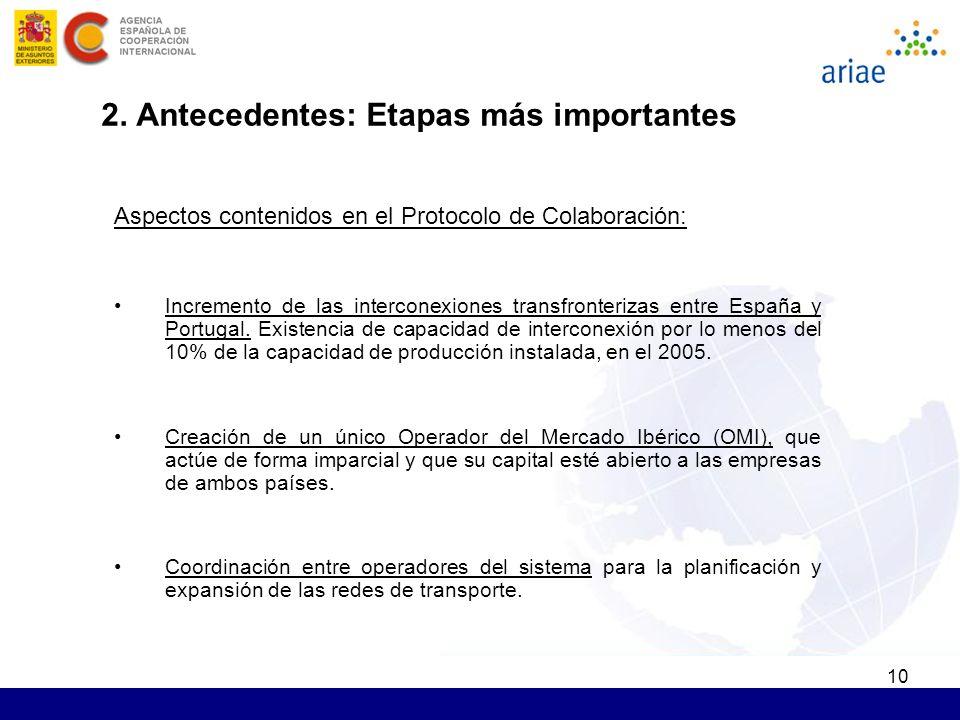 10 2. Antecedentes: Etapas más importantes Aspectos contenidos en el Protocolo de Colaboración: Incremento de las interconexiones transfronterizas ent