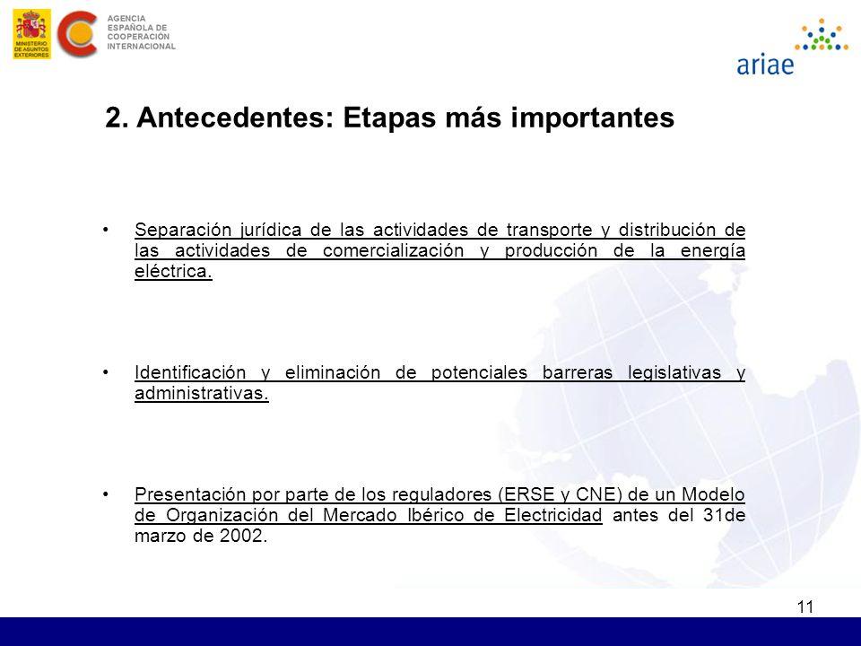 11 2. Antecedentes: Etapas más importantes Separación jurídica de las actividades de transporte y distribución de las actividades de comercialización
