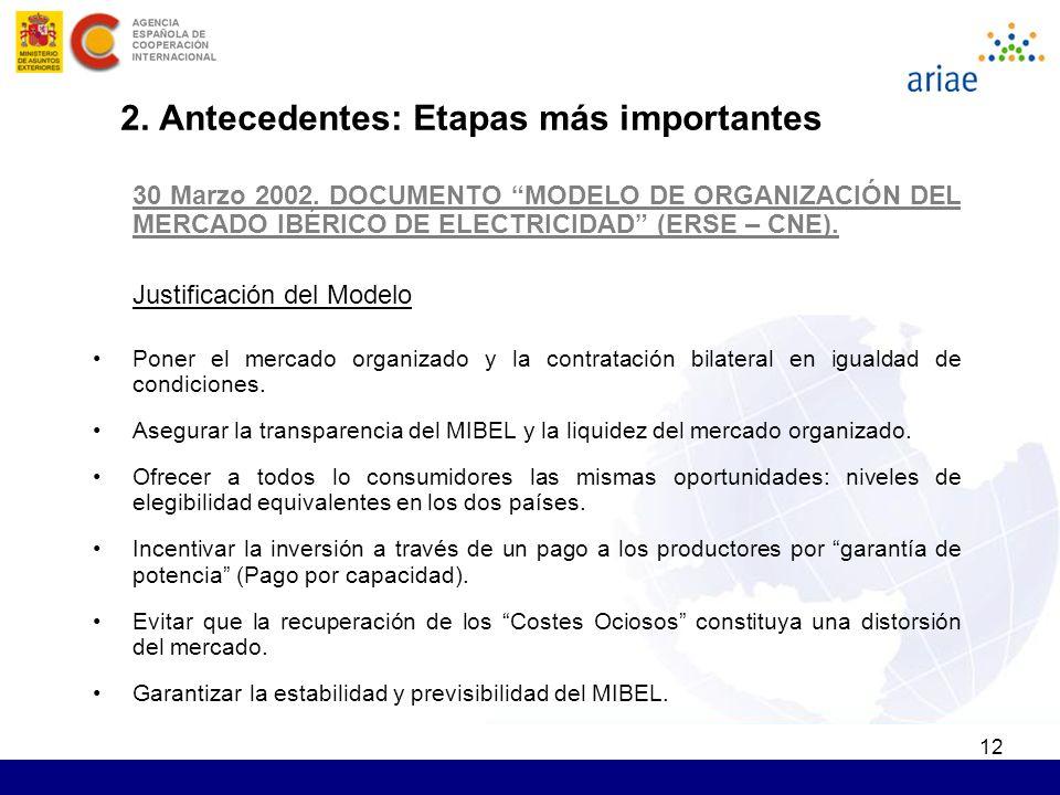12 30 Marzo 2002. DOCUMENTO MODELO DE ORGANIZACIÓN DEL MERCADO IBÉRICO DE ELECTRICIDAD (ERSE – CNE). Justificación del Modelo Poner el mercado organiz