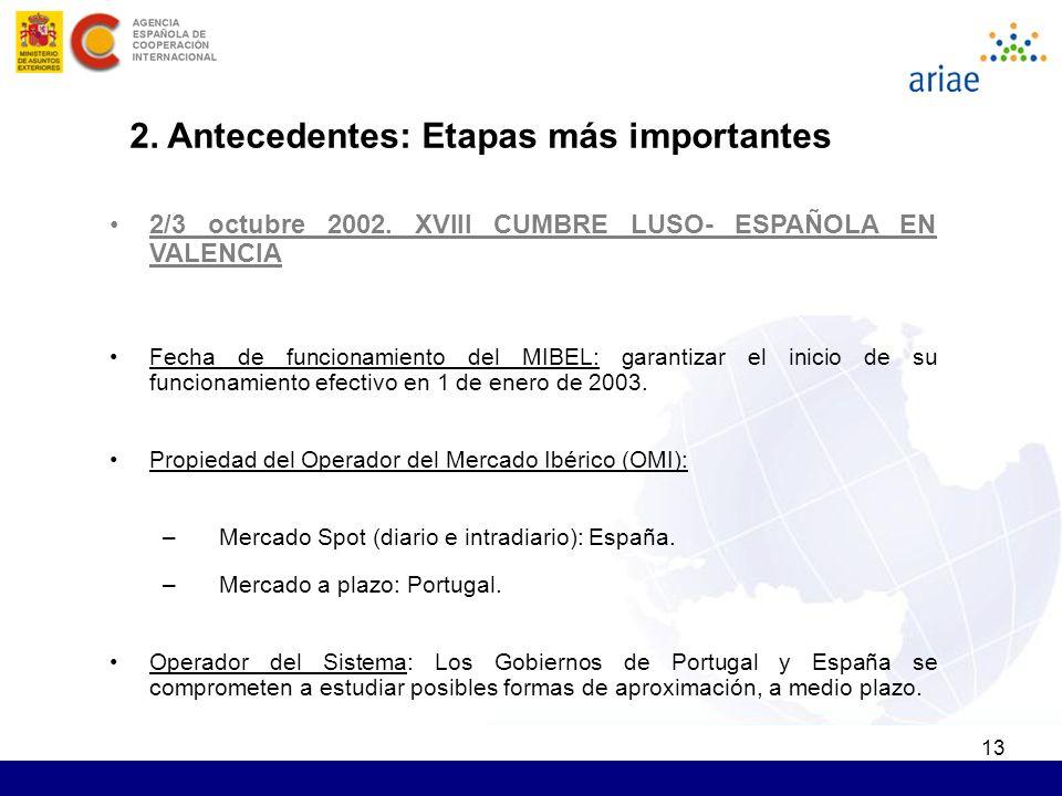 13 2/3 octubre 2002. XVIII CUMBRE LUSO- ESPAÑOLA EN VALENCIA Fecha de funcionamiento del MIBEL: garantizar el inicio de su funcionamiento efectivo en