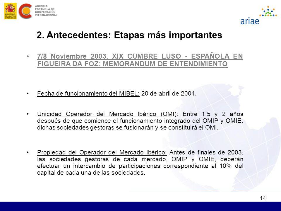 14 7/8 Noviembre 2003. XIX CUMBRE LUSO - ESPAÑOLA EN FIGUEIRA DA FOZ: MEMORANDUM DE ENTENDIMIENTO Fecha de funcionamiento del MIBEL: 20 de abril de 20