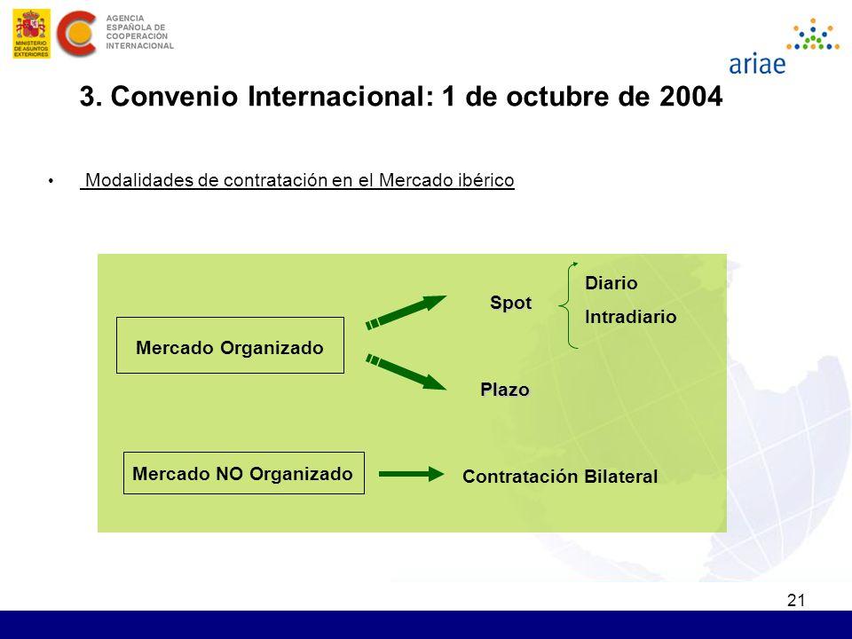 21 Modalidades de contratación en el Mercado ibérico Mercado NO Organizado Mercado Organizado Spot Plazo Diario Intradiario Contratación Bilateral 3.