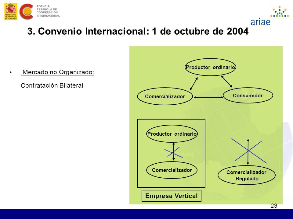 23 Productor ordinario Comercializador Consumidor Productor ordinario Comercializador Regulado Empresa Vertical Mercado no Organizado: Contratación Bi