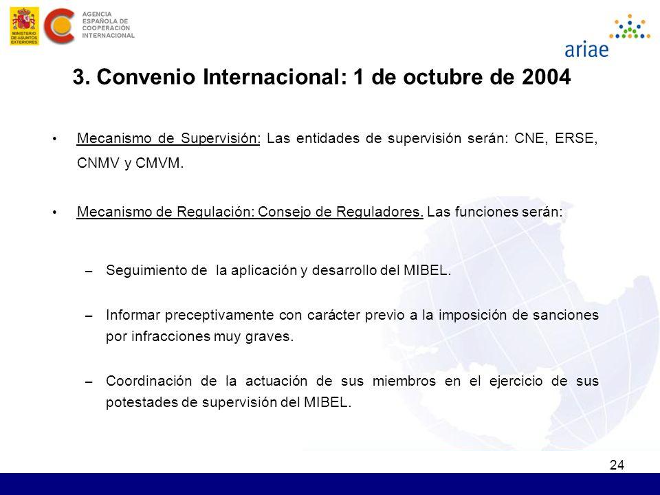 24 Mecanismo de Supervisión: Las entidades de supervisión serán: CNE, ERSE, CNMV y CMVM. Mecanismo de Regulación: Consejo de Reguladores. Las funcione