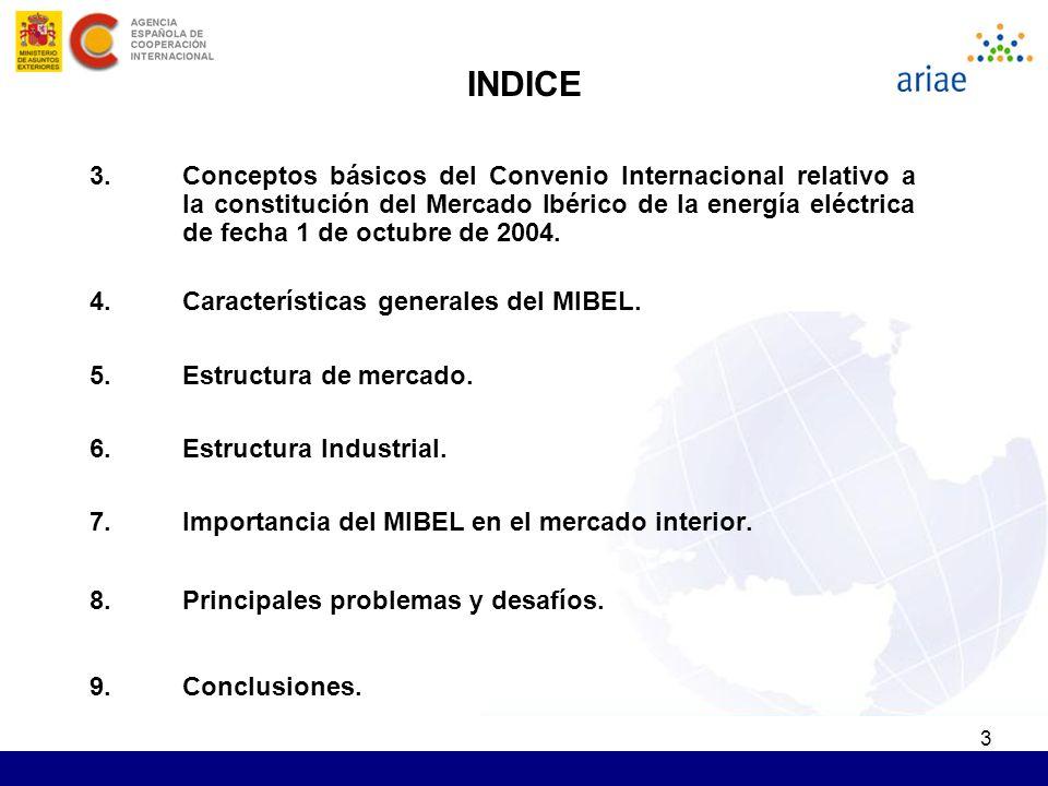 3 INDICE 3.Conceptos básicos del Convenio Internacional relativo a la constitución del Mercado Ibérico de la energía eléctrica de fecha 1 de octubre d