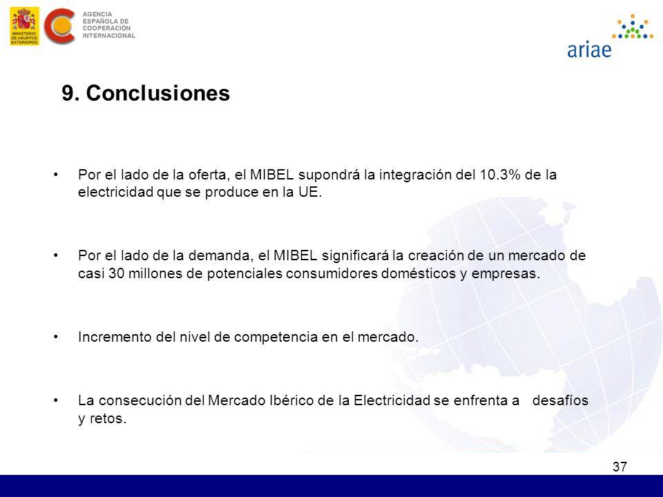 37 Por el lado de la oferta, el MIBEL supondrá la integración del 10.3% de la electricidad que se produce en la UE. Por el lado de la demanda, el MIBE