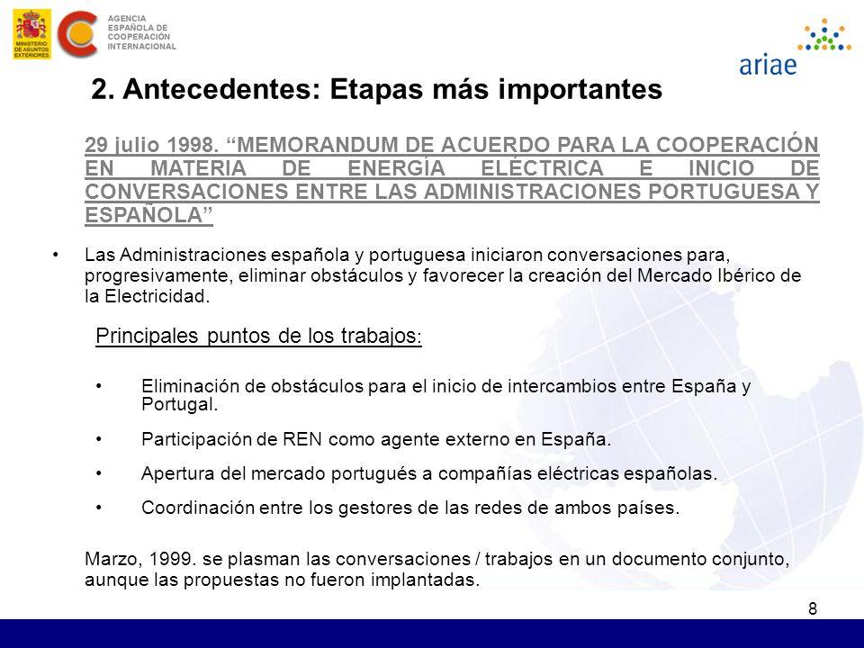 19 Operadores del Mercado Operadores del sistema (Gestor de las redes de Transporte) Productores Diario/ Intradiario A plazo España Portugal Ordinarios Régimen Especial Partes Intervinientes (I) 3.