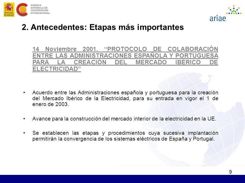 9 2. Antecedentes: Etapas más importantes 14 Noviembre 2001. PROTOCOLO DE COLABORACIÓN ENTRE LAS ADMINISTRACIONES ESPAÑOLA Y PORTUGUESA PARA LA CREACI