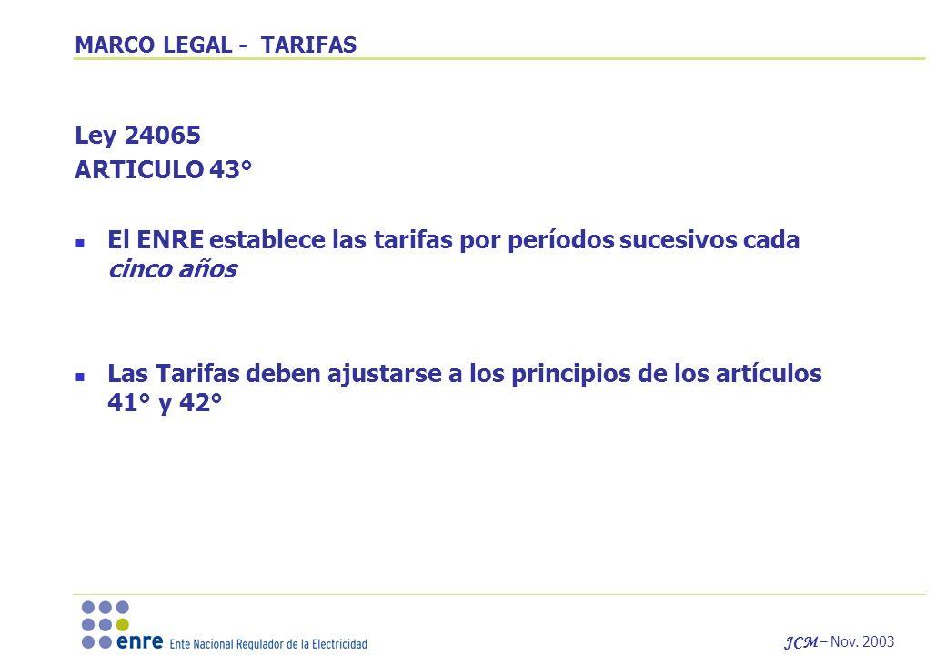 JCM – Nov. 2003 MARCO LEGAL - TARIFAS Ley 24065 ARTICULO 43° El ENRE establece las tarifas por períodos sucesivos cada cinco años Las Tarifas deben aj