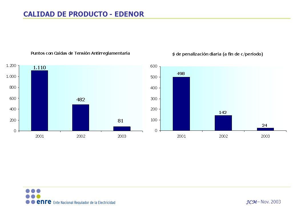 JCM – Nov. 2003 CALIDAD DE PRODUCTO - EDENOR