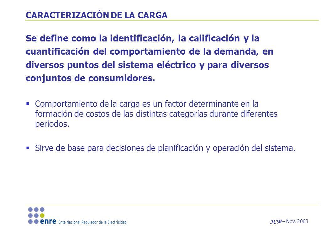 JCM – Nov. 2003 CARACTERIZACIÓN DE LA CARGA Se define como la identificación, la calificación y la cuantificación del comportamiento de la demanda, en