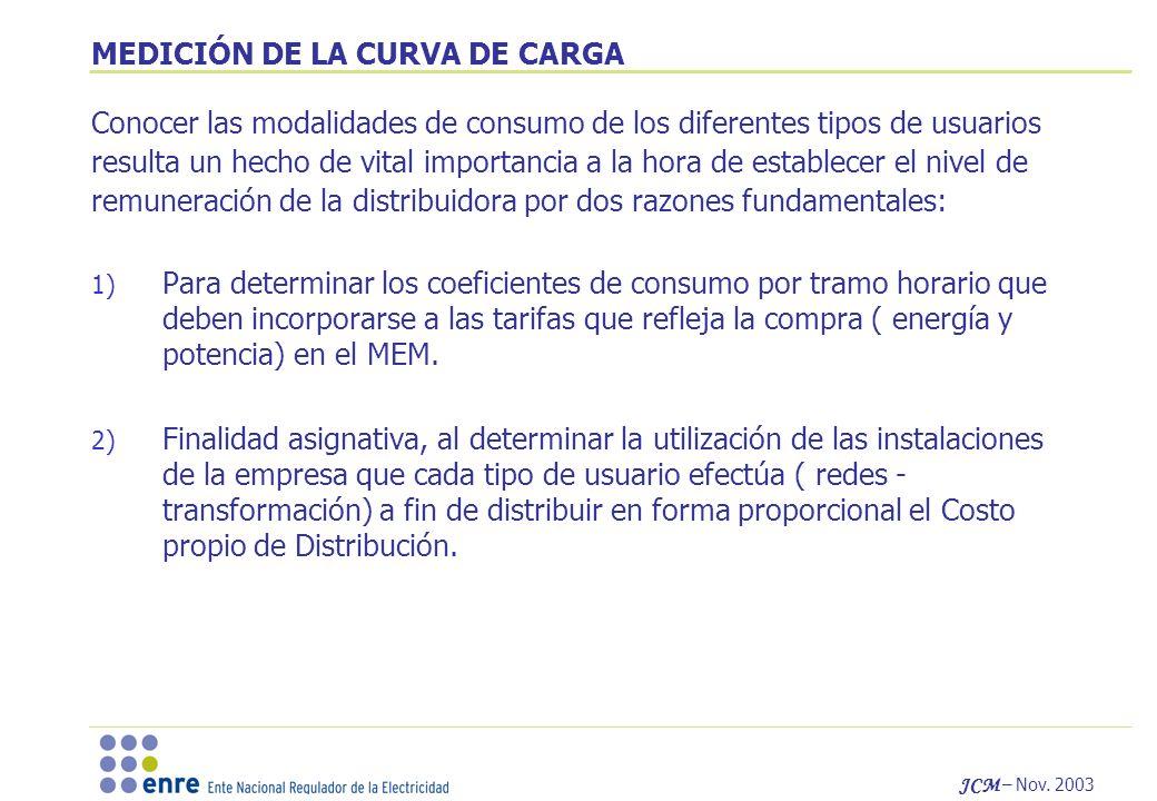JCM – Nov. 2003 MEDICIÓN DE LA CURVA DE CARGA Conocer las modalidades de consumo de los diferentes tipos de usuarios resulta un hecho de vital importa