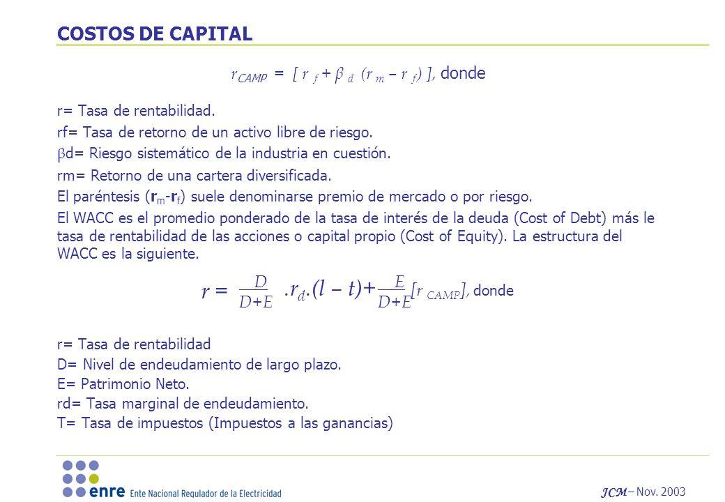 JCM – Nov. 2003 COSTOS DE CAPITAL r CAMP = [ r ƒ + β d (r m – r ƒ ) ], donde r= Tasa de rentabilidad. rf= Tasa de retorno de un activo libre de riesgo