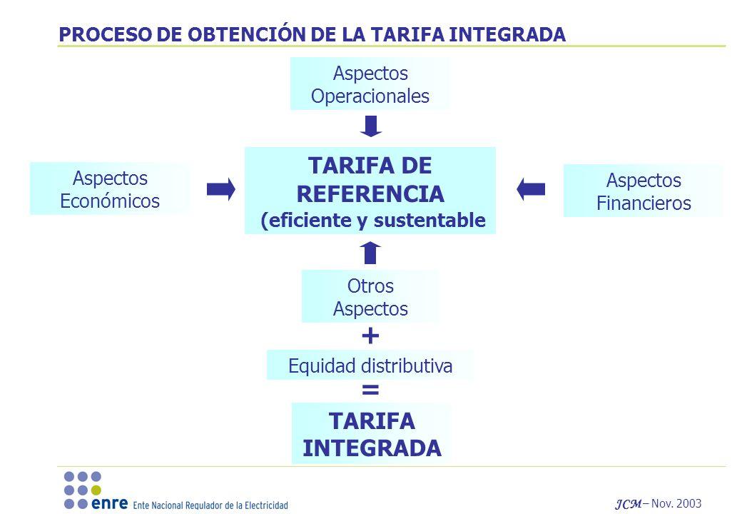 JCM – Nov. 2003 PROCESO DE OBTENCIÓN DE LA TARIFA INTEGRADA TARIFA INTEGRADA Aspectos Económicos Equidad distributiva Otros Aspectos Aspectos Operacio