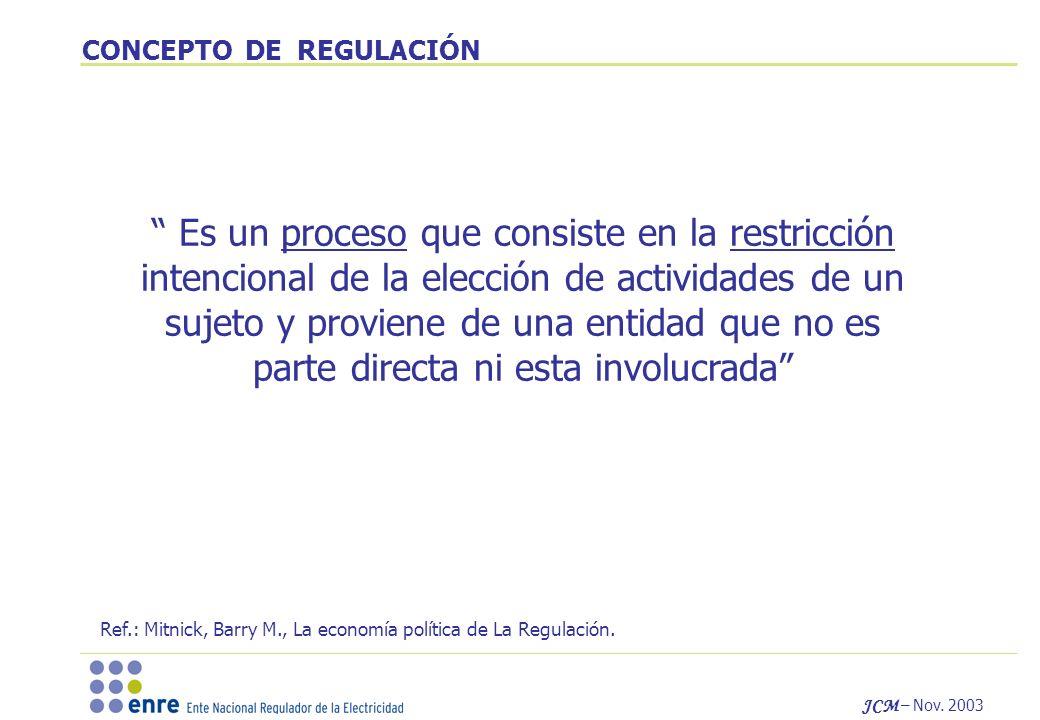 JCM – Nov. 2003 CONCEPTO DE REGULACIÓN Es un proceso que consiste en la restricción intencional de la elección de actividades de un sujeto y proviene