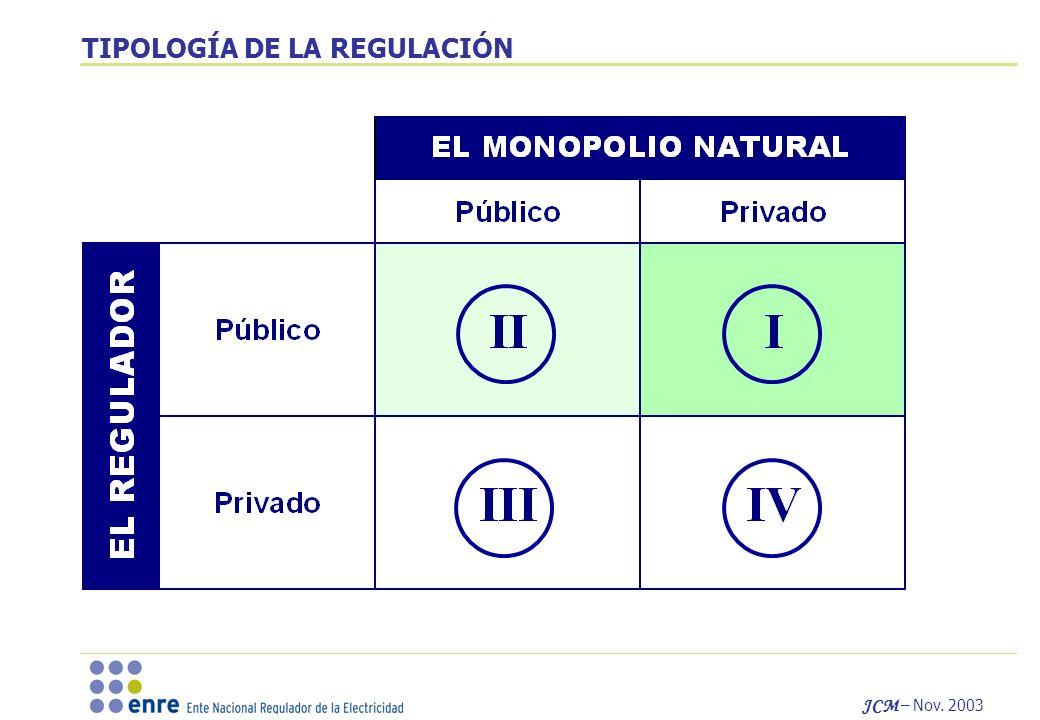 JCM – Nov. 2003 TIPOLOGÍA DE LA REGULACIÓN