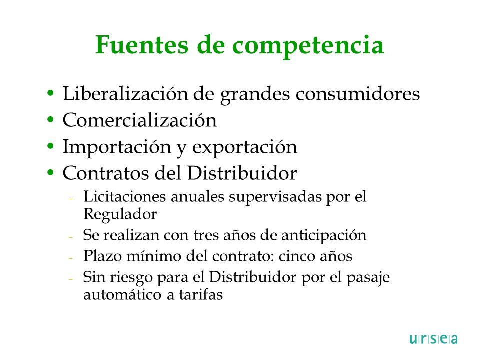 Fuentes de competencia Liberalización de grandes consumidores Comercialización Importación y exportación Contratos del Distribuidor – Licitaciones anu