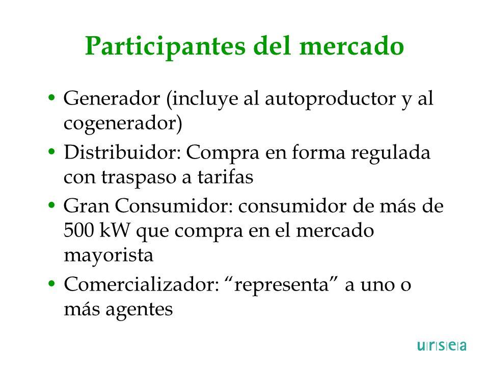 Participantes del mercado Generador (incluye al autoproductor y al cogenerador) Distribuidor: Compra en forma regulada con traspaso a tarifas Gran Con
