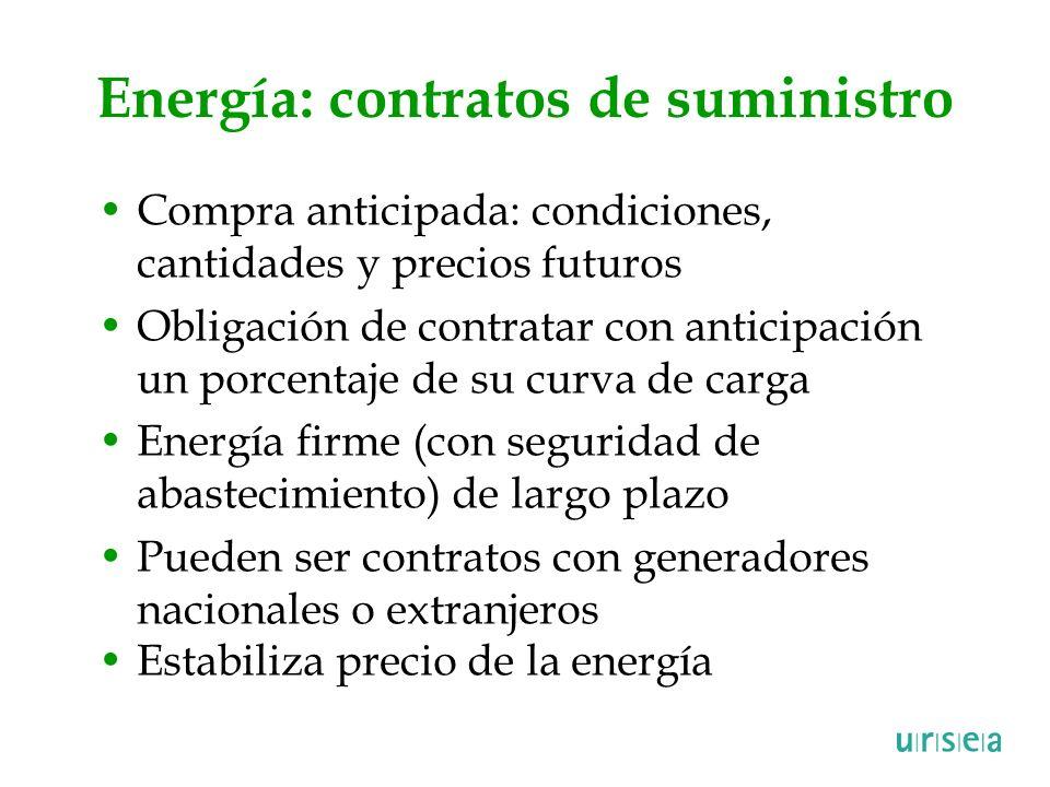 Energía: contratos de suministro Compra anticipada: condiciones, cantidades y precios futuros Obligación de contratar con anticipación un porcentaje d