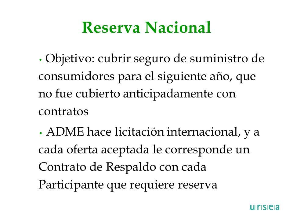 Reserva Nacional Objetivo: cubrir seguro de suministro de consumidores para el siguiente año, que no fue cubierto anticipadamente con contratos ADME h