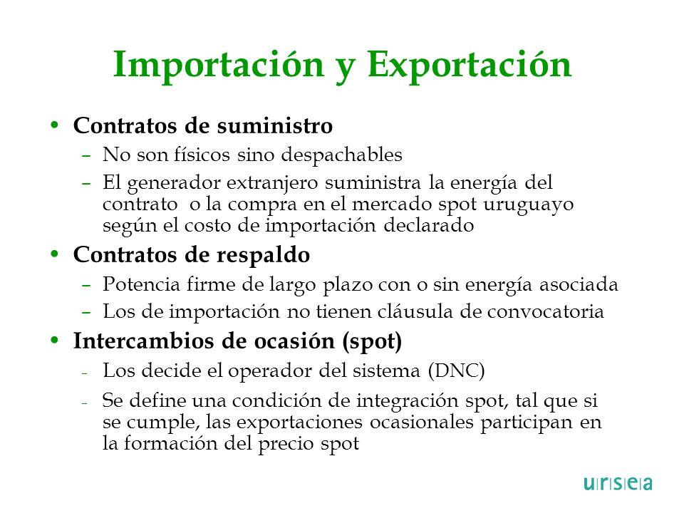 Importación y Exportación Contratos de suministro –No son físicos sino despachables –El generador extranjero suministra la energía del contrato o la c