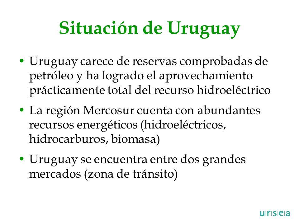 Situación de Uruguay Uruguay carece de reservas comprobadas de petróleo y ha logrado el aprovechamiento prácticamente total del recurso hidroeléctrico