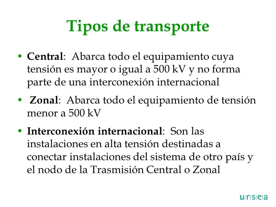 Tipos de transporte Central : Abarca todo el equipamiento cuya tensión es mayor o igual a 500 kV y no forma parte de una interconexión internacional Z