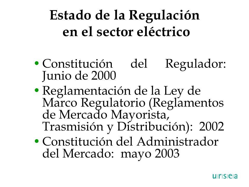 Estado de la Regulación en el sector eléctrico Constitución del Regulador: Junio de 2000 Reglamentación de la Ley de Marco Regulatorio (Reglamentos de