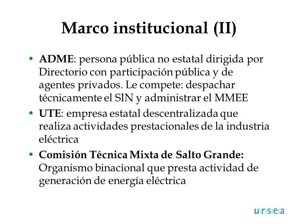 Marco institucional (II) ADME : persona pública no estatal dirigida por Directorio con participación pública y de agentes privados. Le compete: despac