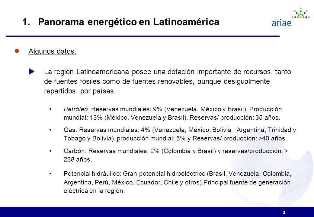 3 Algunos datos: La región Latinoamericana posee una dotación importante de recursos, tanto de fuentes fósiles como de fuentes renovables, aunque desigualmente repartidos por países.