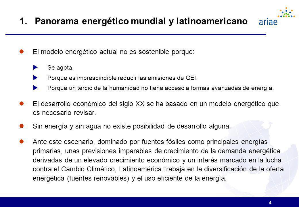 4 El modelo energético actual no es sostenible porque: Se agota.