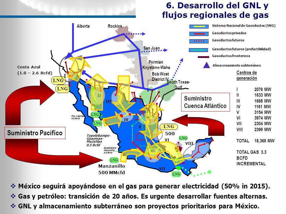 I III VI IV V VI II VIII Centros de generación I2076 MW II1633 MW III1668 MW IV1161 MW V3154 MW VI3974 MW VII2304 MW VIII2399 MW TOTAL18,369 MW TOTAL