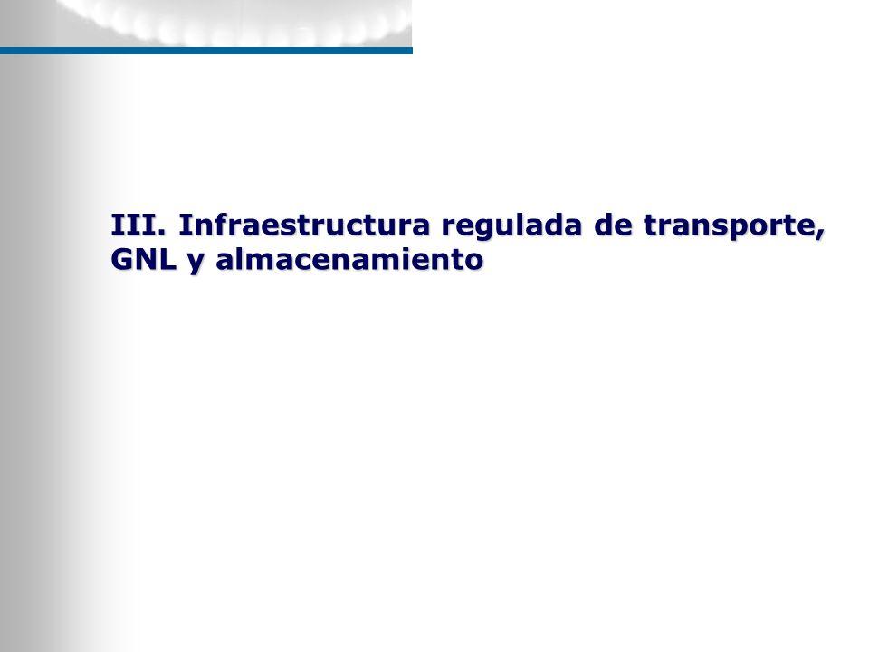 Cinco solicitudes otorgadas Un proyecto cancelado, uno consolidado Operación comercial desde 2006 Inversiones: US$350 – 700 cada proyecto 7.
