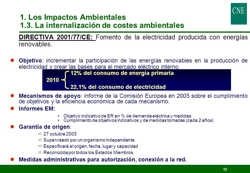 11 lANTES: planificación VINCULANTE instrumento más importante de la política energética.