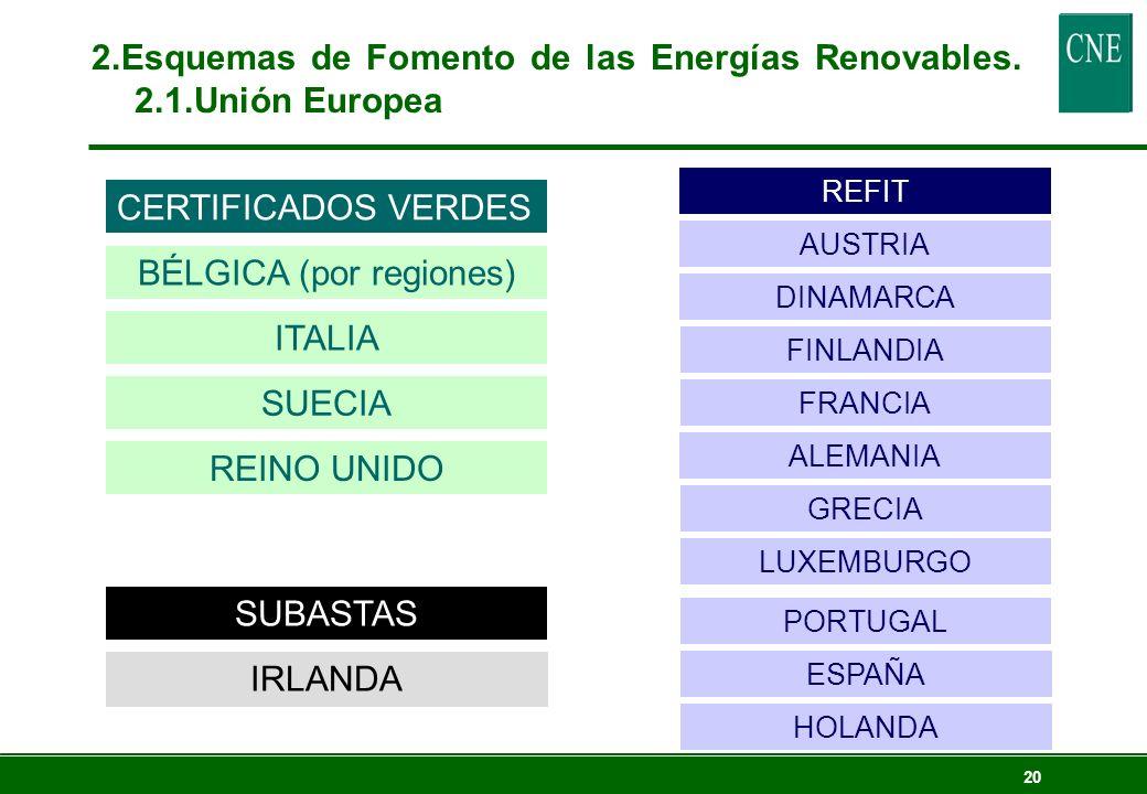 19 Mecanismos regulatorios que se adoptan en sistemas eléctricos liberalizados europeos para apoyar el desarrollo de las energías renovables y a la cogeneración: PRECIOS REGULADOSCANTIDADES REGULADAS BASADOS EN LA INVERSIÓN Subvenciones a la inversión Desgravaciones fiscales Subastas BASADOS EN LA PRODUCCIÓN Renewable Energy Feed in Tariff (REFIT)= TARIFA o PRIMA Certificados Verdes DIRECTIVA EUROPEA 2001/77 PROMOCIÓN DE ELECTRICIDAD PROMOCIÓN DE ELECTRICIDAD DE FUENTES RENOVABLES DE FUENTES RENOVABLES Art.