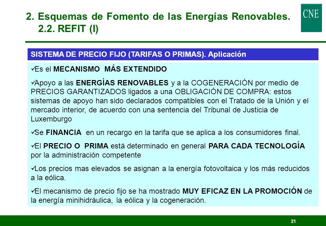 20 2.Esquemas de Fomento de las Energías Renovables.