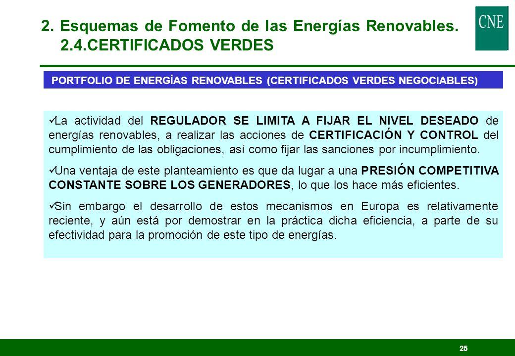 24 La administración FIJA UN NIVEL MÍNIMO DE ENERGÍA proveniente de recursos renovables.