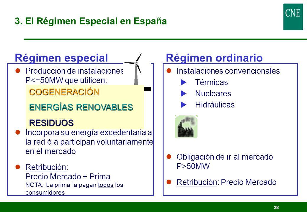 27 Posibilidades: lEl RD 841/2002 permite la contratación entre productores en régimen especial y comercializadores para la venta de energía a consumidores o integrarla en el mercado organizado, percibiendo la prima regulada.