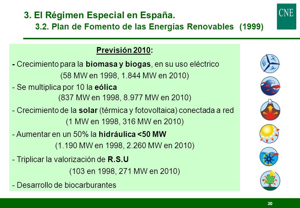 29 1.033 Instalaciones* * Registro de Instalaciones de Producción en Régimen Ordinario 2.700 Instalaciones 3.