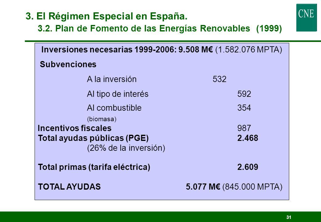30 Previsión 2010: - Crecimiento para la biomasa y biogas, en su uso eléctrico (58 MW en 1998, 1.844 MW en 2010) - Se multiplica por 10 la eólica (837 MW en 1998, 8.977 MW en 2010) - Crecimiento de la solar (térmica y fotovoltaica) conectada a red (1 MW en 1998, 316 MW en 2010) - Aumentar en un 50% la hidráulica <50 MW (1.190 MW en 1998, 2.260 MW en 2010) - Triplicar la valorización de R.S.U (103 en 1998, 271 MW en 2010) - Desarrollo de biocarburantes 3.